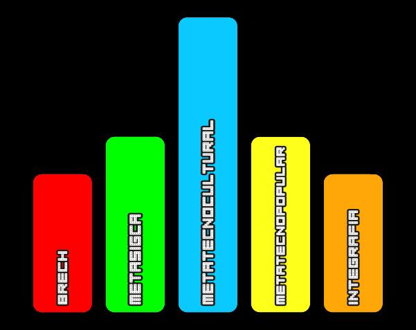 Metaplataformas